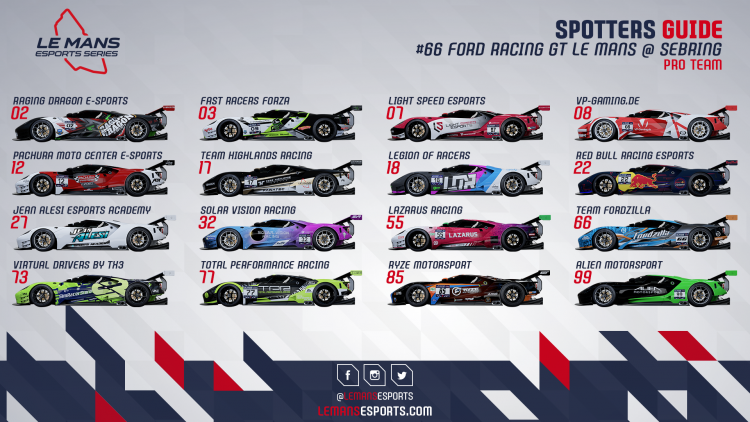 Spotter Guide-R4-LMES (1).png