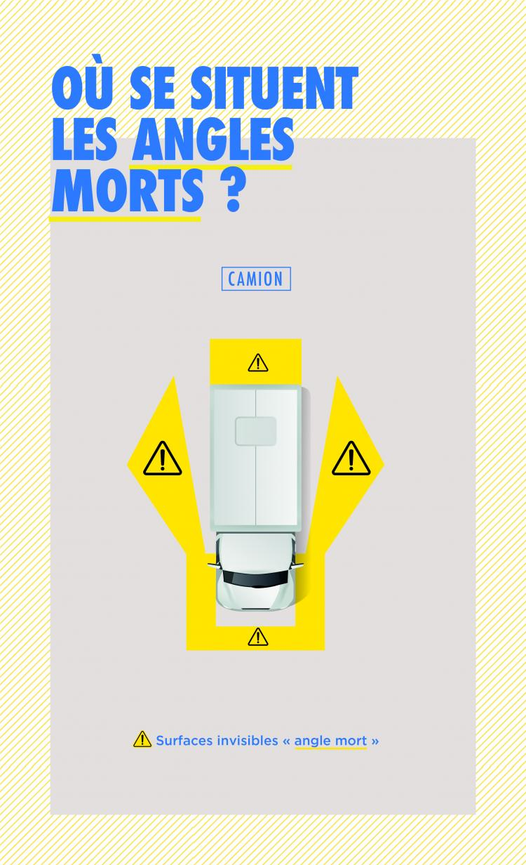 SR_Infographie_ANGLES_MORTS_Visuels_camion.jpg