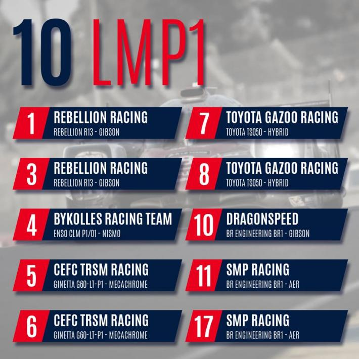24 Hours of Le Mans - The entry list LMP1 class